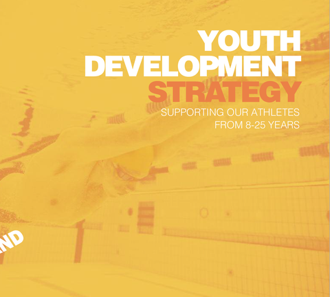 Youth Development Strategy